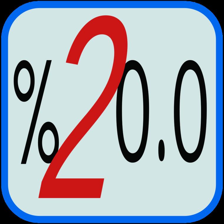 Percent2float
