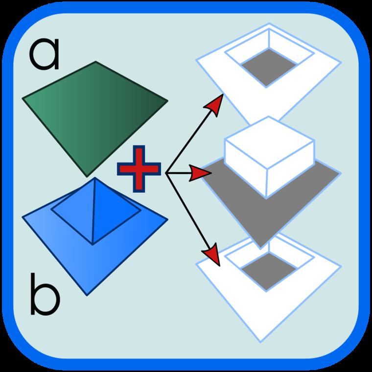Heightmap separator