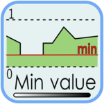 Min value grayscale