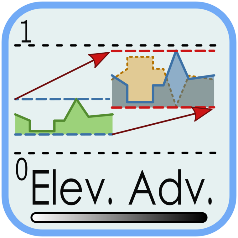 Elevation advanced