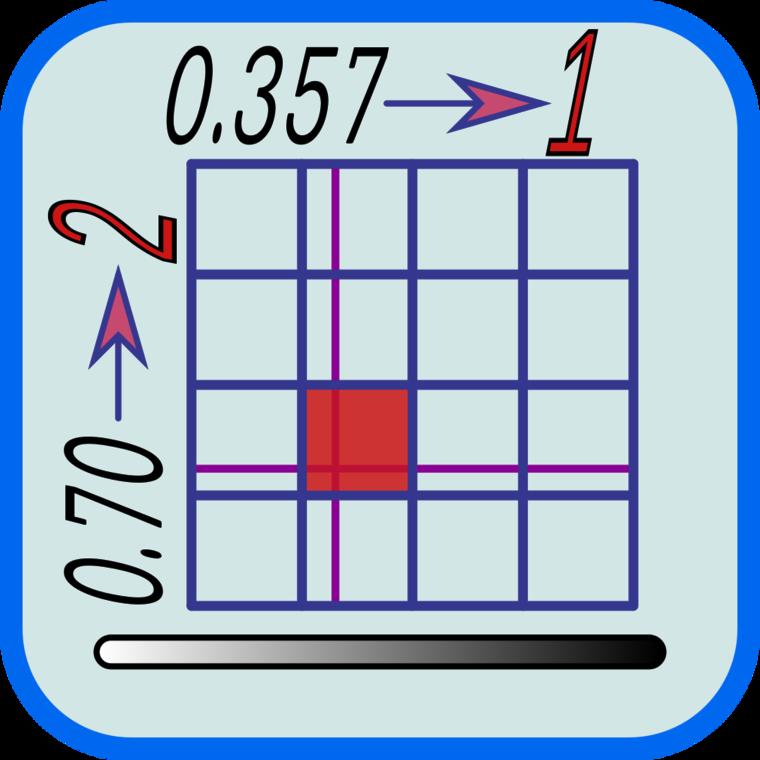 Position2pixel