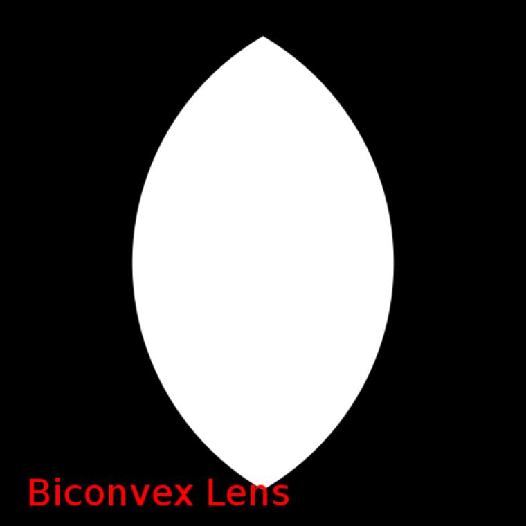 Shapes lens
