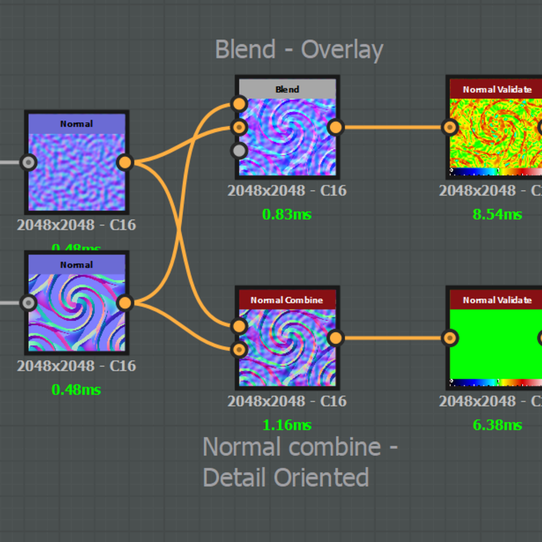 Overlay vs normalcombine