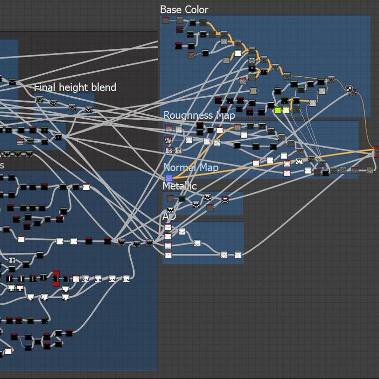 Nodes workflow